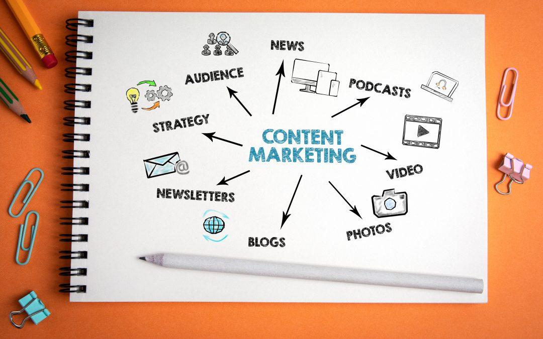 Top 5 Content Marketing Best Practices
